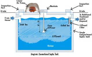 septic tank pump diagram septic free engine image for
