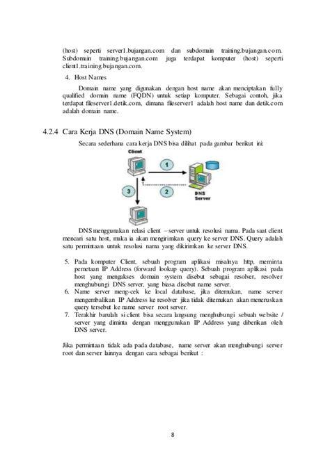 cara konfigurasi dns dan web server contoh domain name makalah dhcp dns dan web server