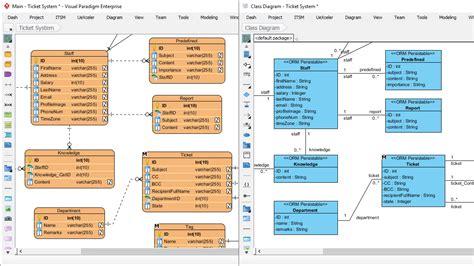 erd uml entity relationship diagram erd tool for data modeling