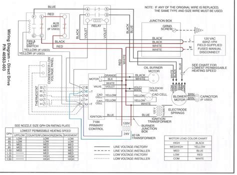 wiring diagram for furnaces wiring diagram not center