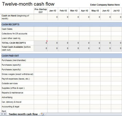 microsoft excel flow template personal monthly flow statement template excel
