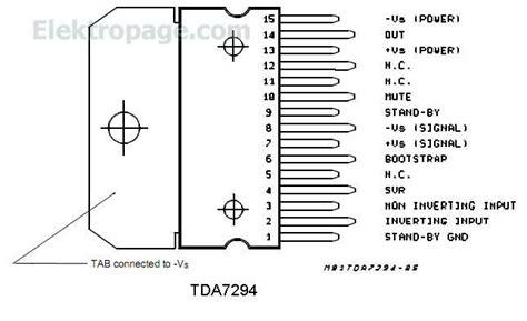 integrated circuits pin diagram tda7294 pin out connection diagram integrated circuits elektropage