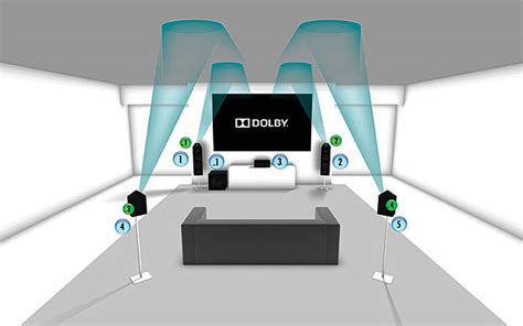 ultimate test dolby atmos  dolby atmos sound