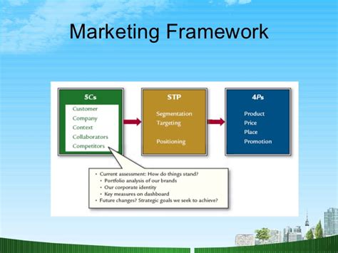 Strategy Mba by Marketing Strategy Mba Ppt