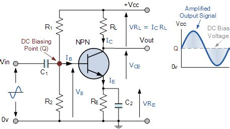transistor as lifier with common emitter transistors the npn transistor