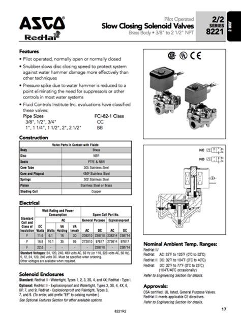 asco hat solenoid valve wiring diagram asco free
