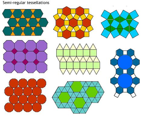 define regular pattern in art what is a tessellation definition exles and types of