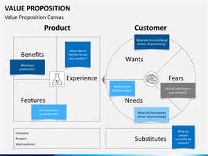 Value Proposition Powerpoint Template by Value Proposition Powerpoint Template Sketchbubble