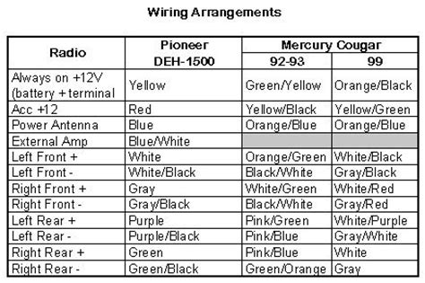 wiring diagram pioneer wiring harness diagram color codes