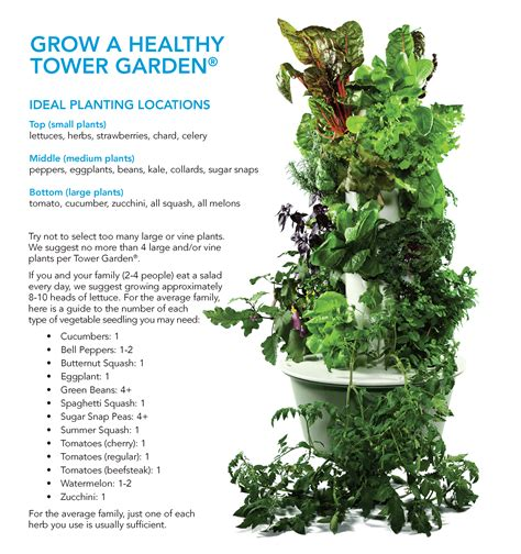 Herbs Indoors by How To Plan Your Perfect Tower Garden