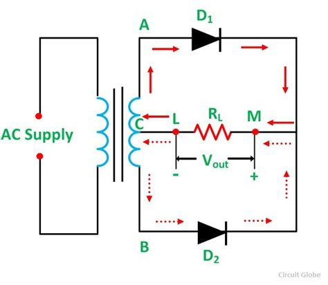 transformer rectifier circuit diagram transformer free