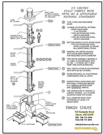 e30 engine wiring diagram e30 wiring diagram
