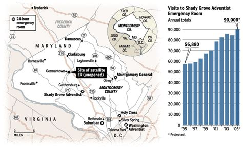 Shady Grove Emergency Room by Montgomery County Emergency Rooms Washingtonpost