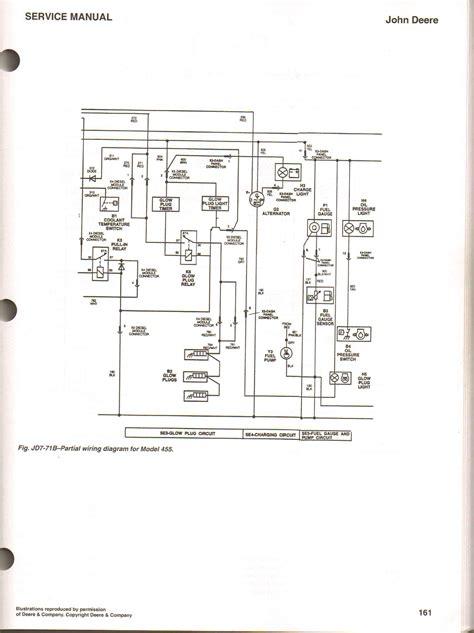 deere diagram motor wiring deere wiring diagram f915 schematic 84