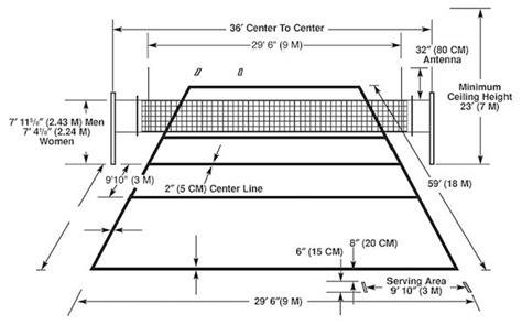 meter setter definition beach tennis court details paddleballgalaxy