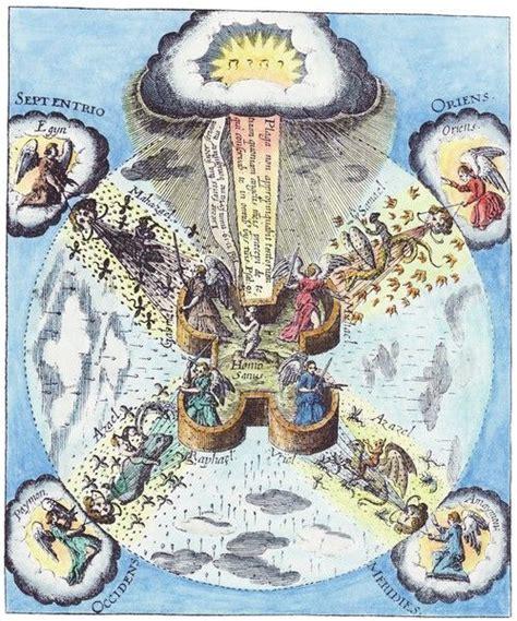 libro alchemy mysticism hermetic 97 1000 images about alchemical hieroglyphica emblemata on the alchemist daniel o