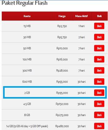 Kartu Modem Simpati Flash paket telkomsel flash kartu halo lebih murah dari