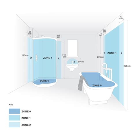 bathroom lighting zones explained bathroom lighting