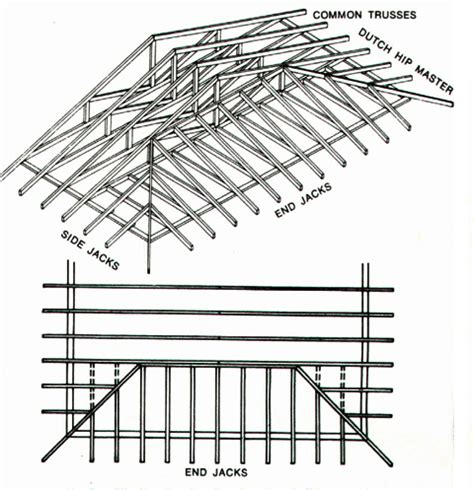 Hip Truss What Of Trusses To Use For Different Roof Ceiling