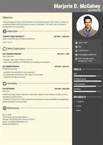 how to write an impressive cover letter 100 how to write an impressive resume 14 reasons