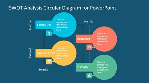 Swot Analysis Circular Diagram For Powerpoint Slidemodel Powerpoint Template Exles