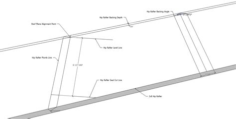 rafter layout video roof framing geometry
