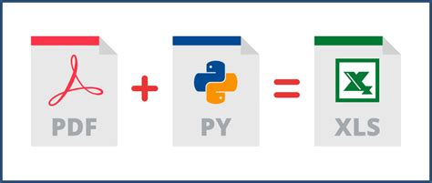 convert pdf to word python how to convert a pdf to excel or csv with python pdftables