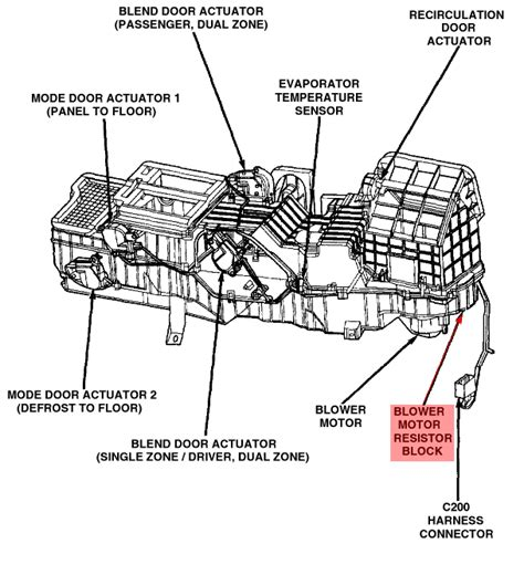 2001 dodge ram blower motor resistor location 1999 dodge ram blower motor resistor location wiring automotive wiring diagram
