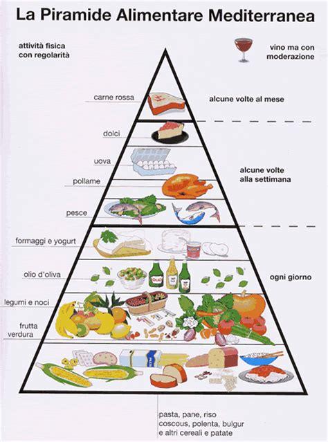 la piramide alimentare in francese la piramide alimentare studio medico galeazzi tormena