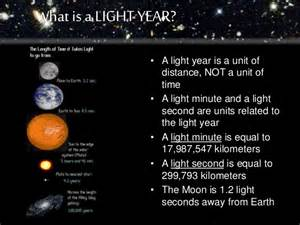 how many light years is pluto from earth lightyear