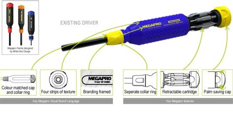 Handgrip Megapro megapro ratchet driver study white box design