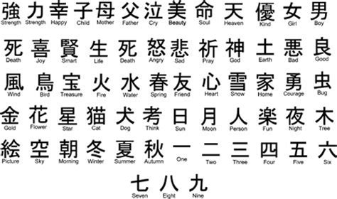 bathroom in chinese characters seasons english and chinese characters on pinterest