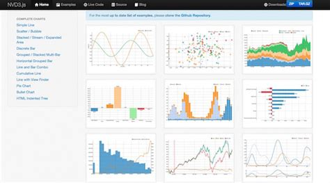 diagram javascript library 8 useful javascript libraries to build interactive charts
