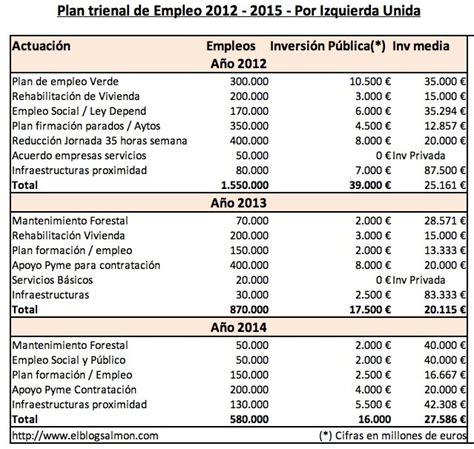 tabla gastos personales 2016 tabla gastos personales 2015 newhairstylesformen2014 com