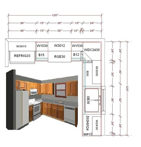 Layout Kitchen Cabinets | 10x10 kitchen ideas standard 10x10 kitchen cabinet