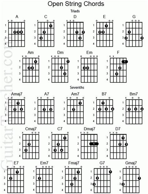 tutorial chord gitar all of me beginner guitar chords open string chord chart guitar