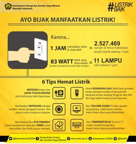 Oven Listrik National Omega info bakohumas listrik baik untuk indonesia mandiri