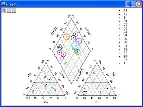 piper trilinear diagram interpretation help tutorials piper diagram