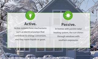 Energy Efficient Homes Energy From The Sun