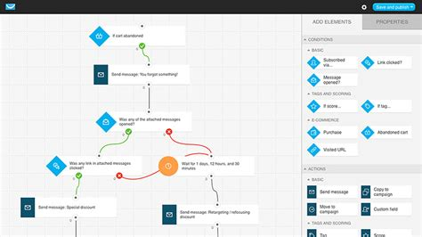 visual workflows new getresponse marketing automation beta and hub email