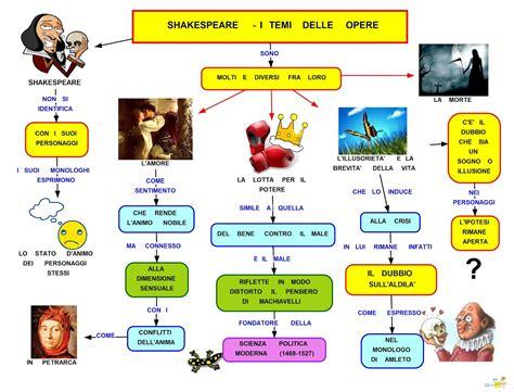 tema sull illuminismo italiano mapper shakespeare i temi