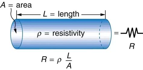 conductors and resistors does the resistance of a conductor depend upon voltage and current electronics