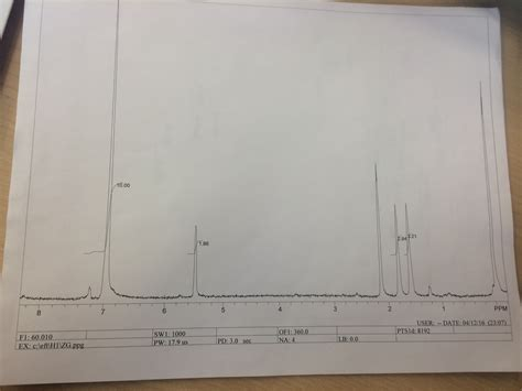 Drawing H Nmr 1 based on your hnmr spectrum draw a 3 d structur