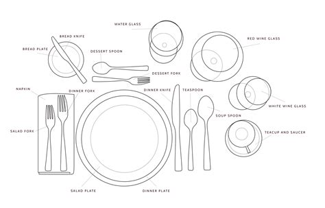 table setting diagrams free coloring pages of place setting