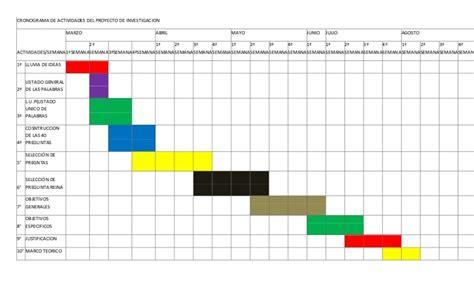 calendario de plan hogar de mayo 2016 anses cronograma de pago del plan hogar 2016