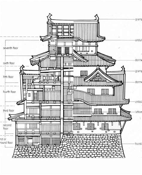 himeji castle floor plan japanese castle plans japan pinterest videos trips