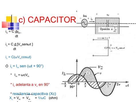capacitor a corriente alterna capacitor voltaje y corriente 28 images corriente alterna carga y descarga de un capacitor