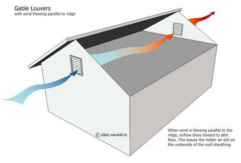 Stainless Steel Kitchen Backsplash Tiles attic gable vent newsonair org