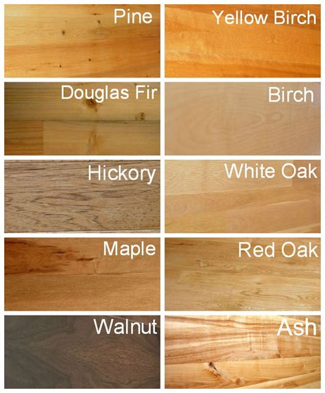 types of hardwood floors houses flooring picture ideas