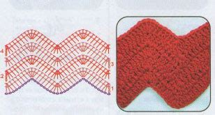 crochet wave ripple pattern stitch knitting bee crochet ripple pattern 2 knitting bee